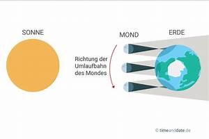 Erdkrümmung Berechnen : hybride sonnenfinsternis erkl rung ~ Themetempest.com Abrechnung