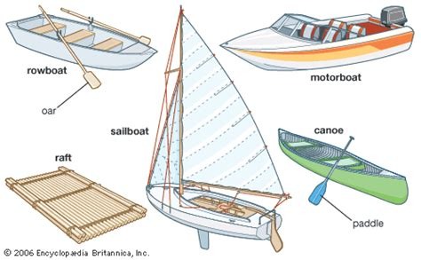 Types Of Boats With Paddles by Motorboat Five Common Types Of Boats Encyclopedia