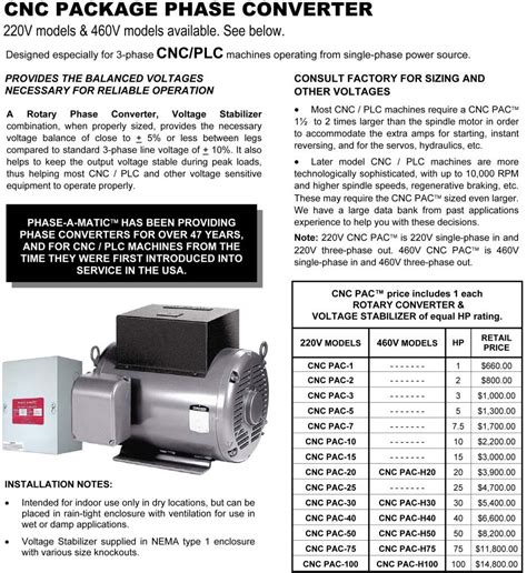 Cnc Package Phase Converters