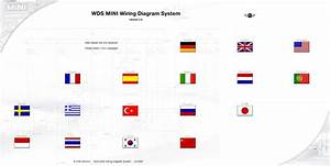 Bmw Wds V15 And Mini Wds V7 Wiring Diagram System
