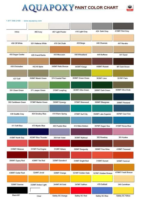 Aquapoxy Paint Color Chart Can be used on laminate or