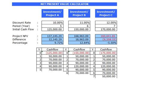 npv excel template npv  excel