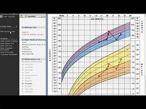 Pediatric Emr Growth Chart Demonstration In Greenway