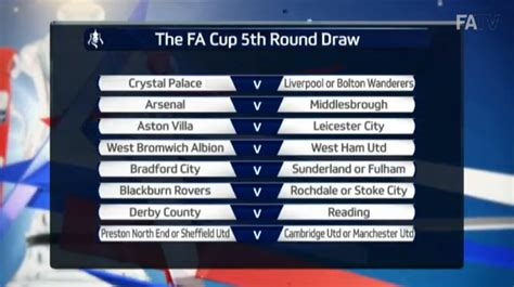 The FA Cup Fifth Round Draw Has Been Made   Balls.ie