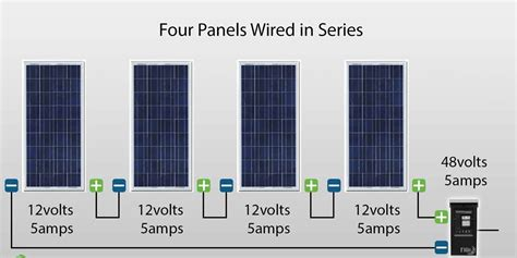 wire solar panels in parallel or series engineering feed