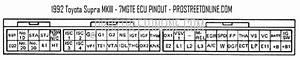 Faq - 7mgte Ecu Pinout
