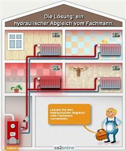 Hydraulischer Abgleich Heizkörper : was ist eigentlich der hydraulische abgleich kurt ~ Lizthompson.info Haus und Dekorationen