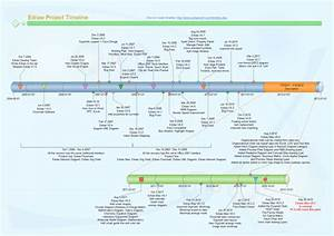 Decision Tree Software