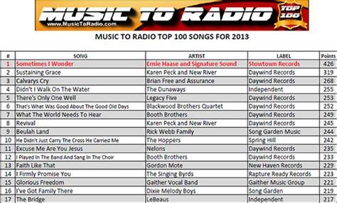 Top 100 Songs Us