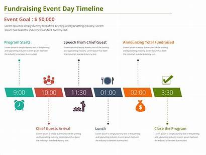 Timeline Template Event Templates Sample Word Example