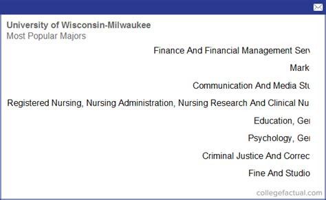 university  wisconsin milwaukee majors degree programs
