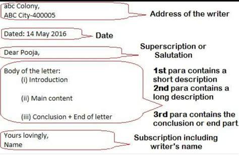 format  informal letter brainlyin