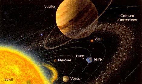 Quelle Est La Distance Entre Mars Et Le Soleil by Notre Systeme Solaire Greasque Astronomie