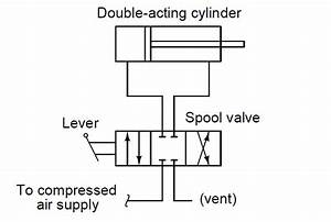 Fluid Power Systems Instrumentation Tools