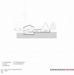 Blocher Blocher Partners : ein haus f r die b rger von blocher partners detail magazin f r architektur baudetail ~ Markanthonyermac.com Haus und Dekorationen