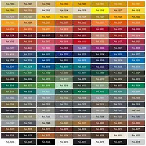 Ncs Farben Ral Farben Umrechnen : pin tabelle ncs und ral farben genuardis portal on pinterest ~ Frokenaadalensverden.com Haus und Dekorationen