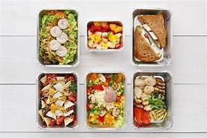 Quel Matelas Pour Quel Poids : quel est le nombre de repas id al par jour pour perdre du poids regime nutrition ~ Mglfilm.com Idées de Décoration