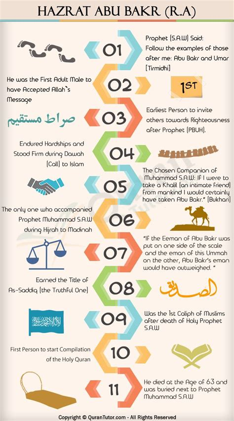 biography  hazrat abu bakr ra  siddeeq islam