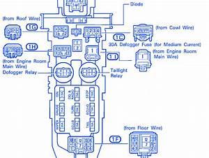 1988 Toyota Pickup Fuse Box Diagram