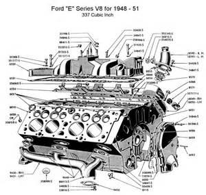similiar 53 flathead motor diagram keywords,Block diagram,Car Engine Block Diagram