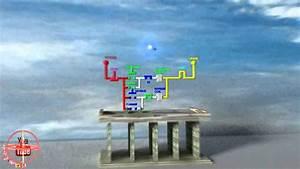 Forward Reverse Starter Control Diagram Animation Used
