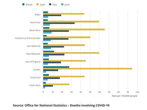 Coronavirus UK: Interactive map shows deaths by postcode ...