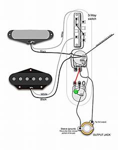 Fender Stratocaster Explained And Setup Guide