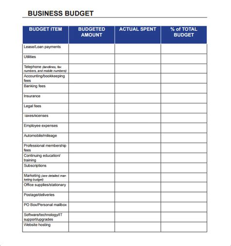 hotel laundry list template budget template