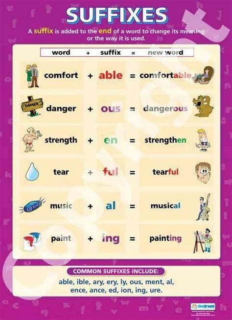 english grammar  images english grammar  words