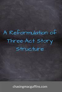 A Reformulation Of Three