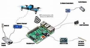 Autonomous Drone Charger  U2013 Akbulut Io