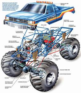 Anatomy Of The World U0026 39 S Most Famous Monster Truck