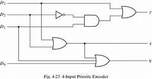 Pengen Tau  Rangkaian Encoder