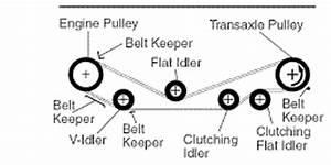 30 Craftsman Gt5000 Drive Belt Diagram