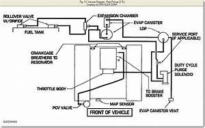 2002 Dodge Ram 1500 Heater Hose Diagram