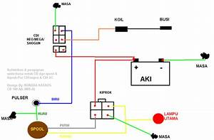 Wiring Diagram Gl Max