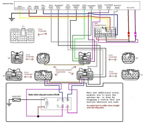 Sony Stereo Wires Diagram Wiring Source Marine Webtor