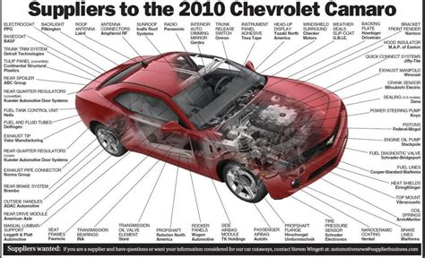 car parts diagram search cool