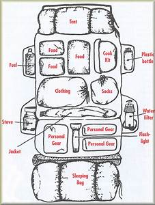 Walker  How To Organise Your Back Pack
