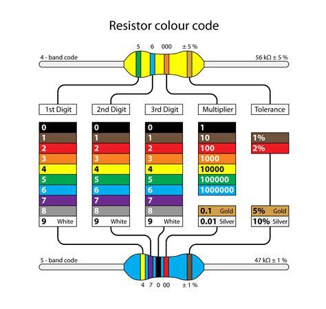 resistor color arduino lesson led 171 osoyoo