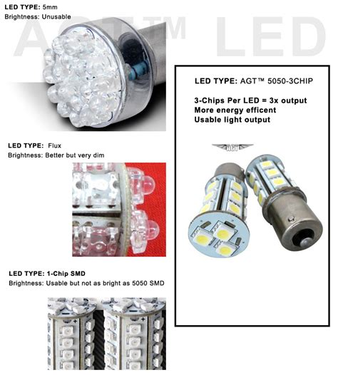2x agt 1156 7506 high quality replacement led car
