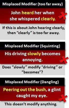 Modified Definition Grammar modifiers what are modifiers