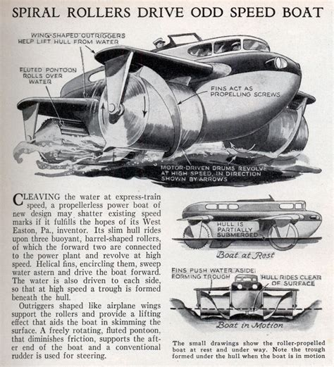 Cigarette Boat Inventor by Spiral Rollers Drive Speed Boat Modern Mechanix