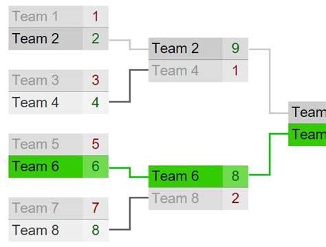 drawing tournament brackets  jquery bracketsjs  jquery plugins