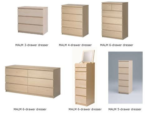 ikea is voluntarily recalling all chests and dressers that