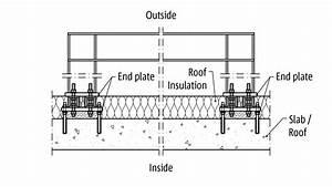 Structural Thermal Break Rooftop Applications  U2013 Sch U00f6ck