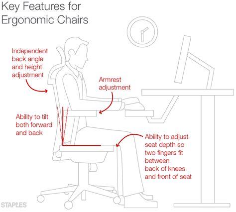 choosing the best ergonomic office chair staples canada