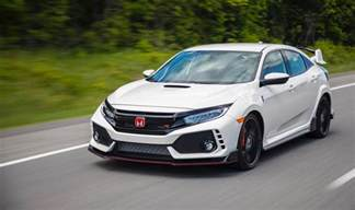 2017 Honda Civic Type R Price