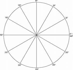 Polar Grid In Degrees With Radius 1