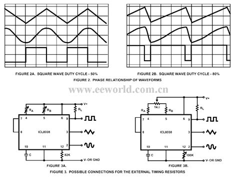 universal signal generator with 8038 signal processing circuit diagram seekic